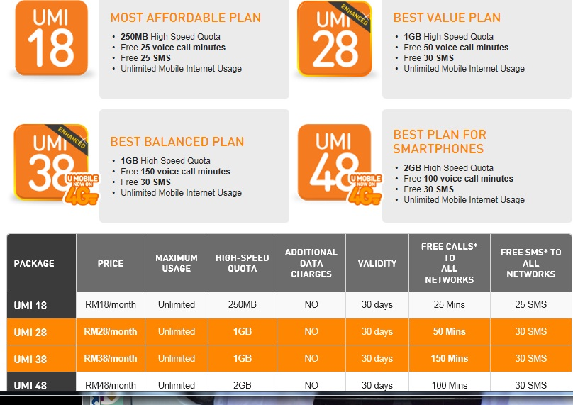 Best Mobile Internet Data Plan Broadband Prepaid Postpaid