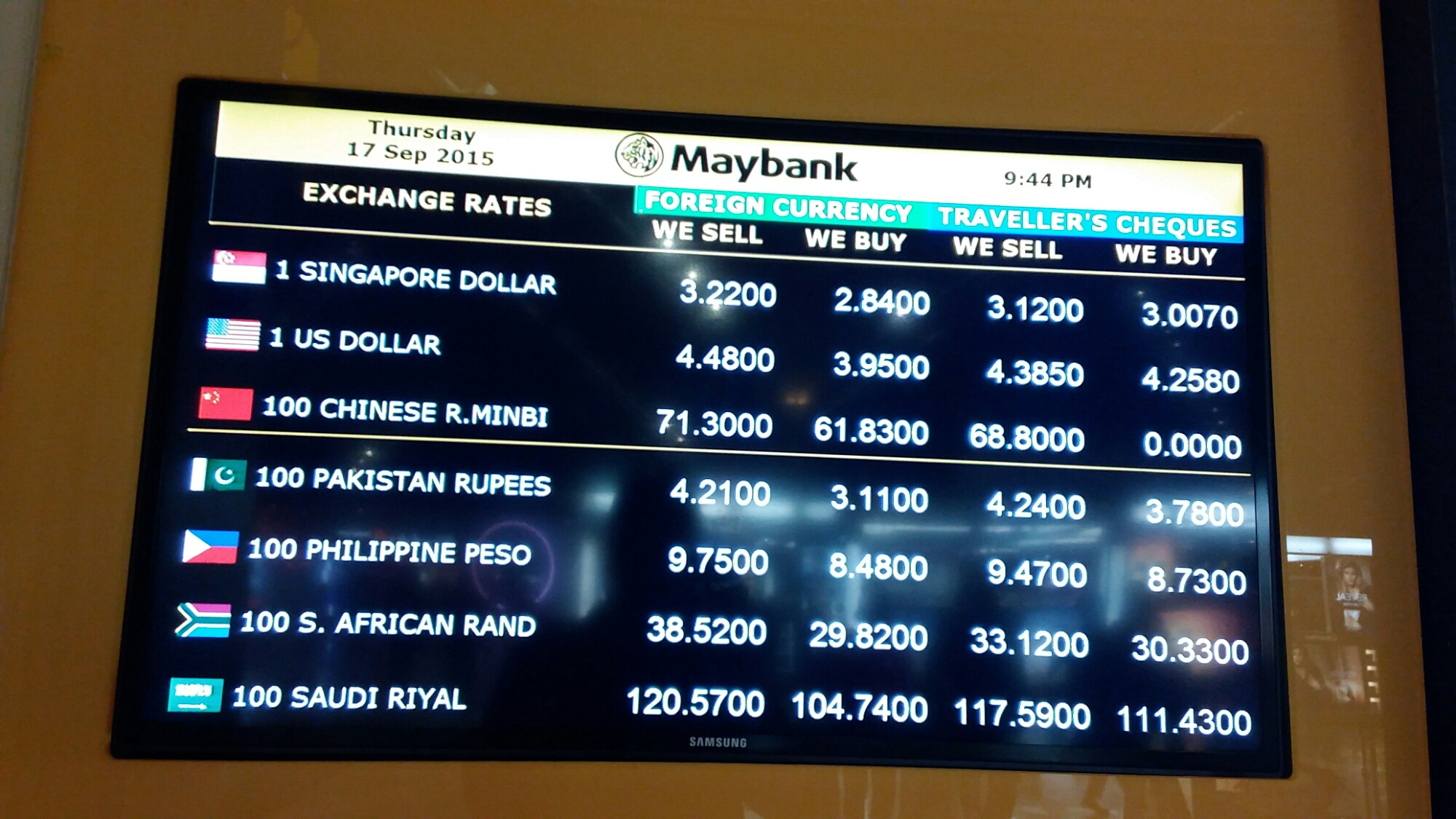 Forex currency maybank