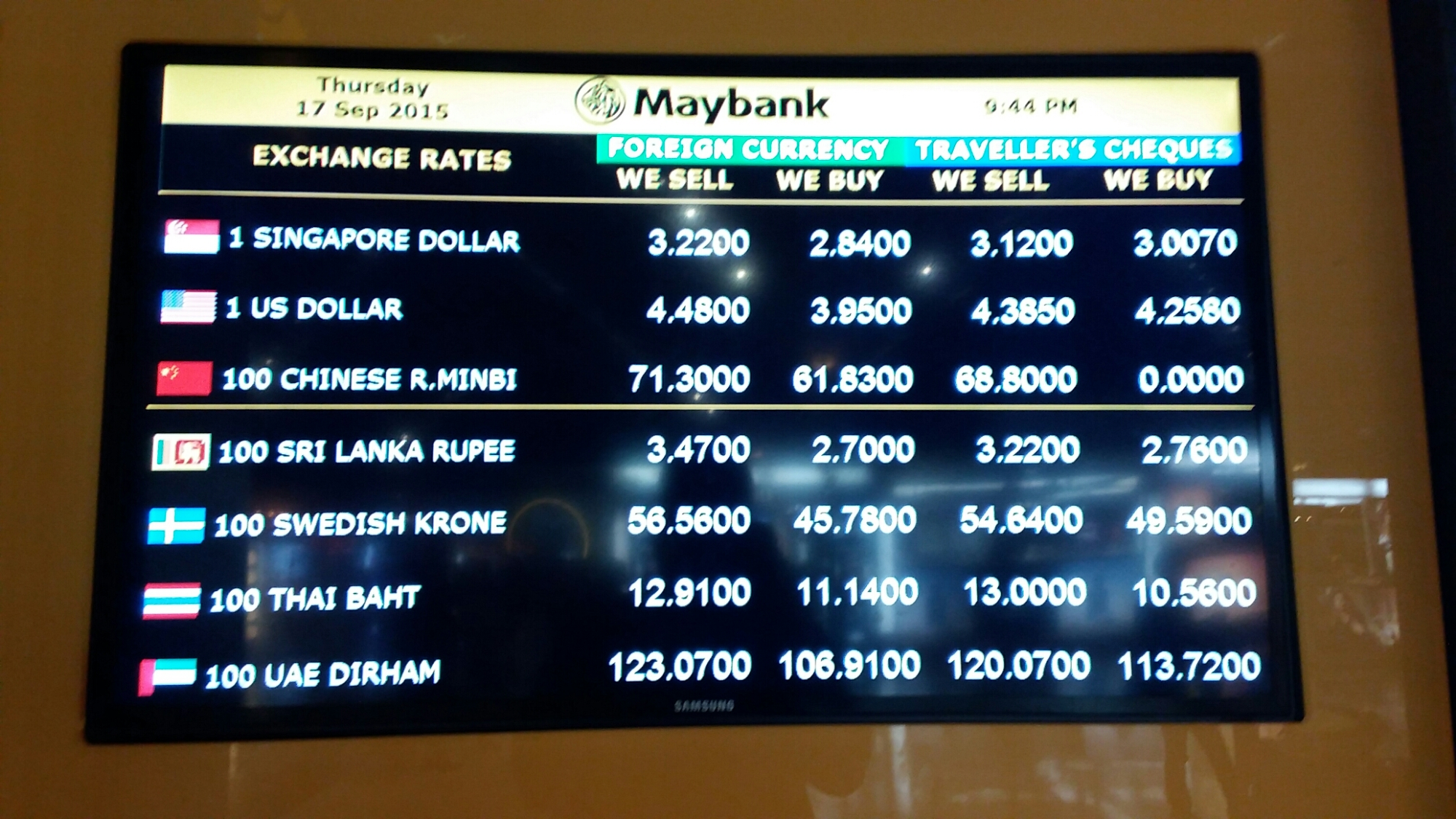 Bnm forex historical rate